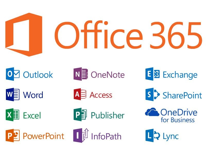 terminologies one must be aware of in office 365
